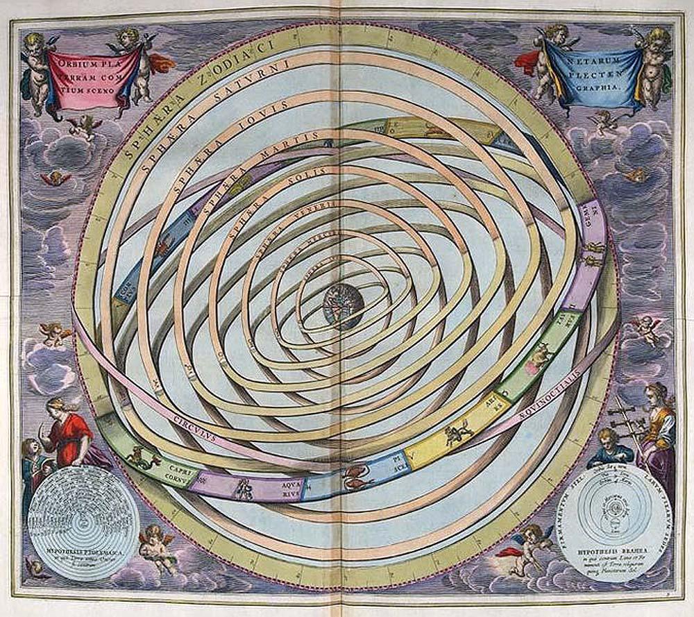 heliocentrisch01